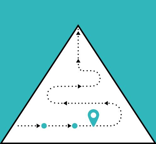 Startup Salzburg Roadmap